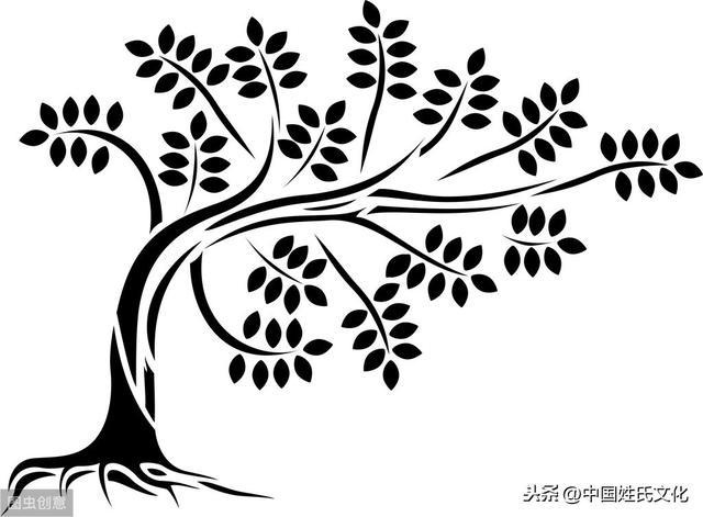 家谱,是中国人的根