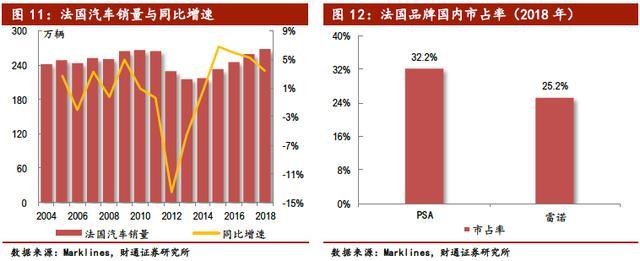 中国汽车产业展望报告:行业加速洗牌,自主品牌还会剩几家?
